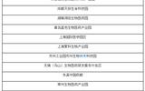 2012最佳生物医药产业园区评选结果出炉