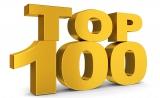 2018年世界大学排名出炉,中国超100所大学上榜!(附TOP100)