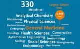 Nature、Science 双双跌出前50名:这个期刊评价体系正在挑战影响因子