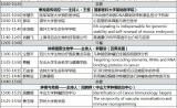 哈佛医学院归国学者论坛(2017,重庆)邀请函