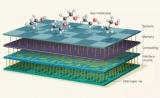 MIT科学家发明3D芯片,将有助于人工视网膜开发