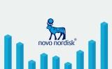 祝贺!诺和诺德重磅糖尿病新药获批上市