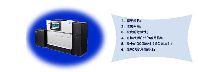 Pacbio RS II全长转录组测序优惠活动
