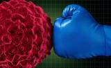上海生科院揭示抑制肺鳞癌恶性进展的新策略