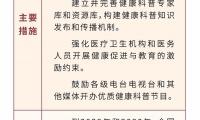 一图读懂:国务院关于实施健康中国行动的意见主要任务图解
