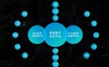 九明珠云杏即将亮相2018中国民营医疗与社会办医产业创新大会