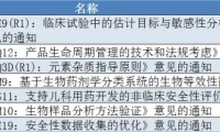 第8個ICH指導原則征求意見,國際標準在中國穩步推進