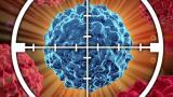 超实用的肿瘤标志物图解