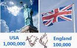 """""""美国百万基因组""""PK""""英国十万基因组"""" ,只为助力""""精准医疗""""?"""