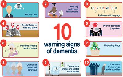 9.21 | 老年性痴呆,这10个迹象需要重视!