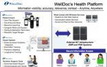 移动医疗新突破:美国FDA批准首个手机应用