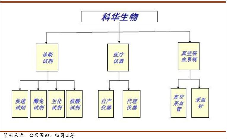 系统总体结构图的深度