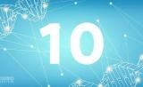 预测:2024年10大肿瘤药公司,5大最畅销的肿瘤药物