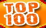 """2017年,""""最受关注""""的论文TOP100!(高脂肪饮食竟可降低全因死亡风险……)"""
