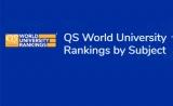 2018年QS世界大学学科排名榜发布!(附生物科学、医学等TOP100)