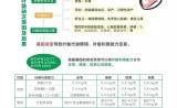 湖北生活:省中医院联合明志检验推出叶酸公益检测活动
