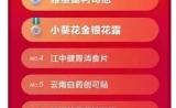 """双十一""""急用药""""服务畅销排行榜TOP10,避孕药获得2席"""
