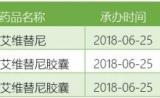 2019年 这17个重磅新药将在中国上市