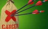 每年880万人死于癌症,跨越癌症死亡线