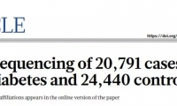 今日《自然》:史上最大规模外显子测序!这些基因和糖尿病有关(附详细列表)