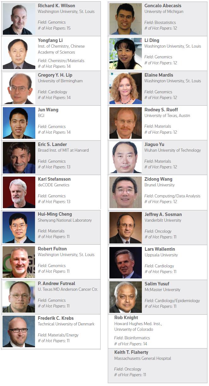 汤森路透:2012年最具影响力的研究论文&科研人员
