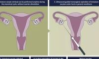 """突破!首例 """"人工催熟""""癌症患者卵子孕育的婴儿降生"""