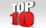 近10年全球医药收购TOP10:总额4300亿美元