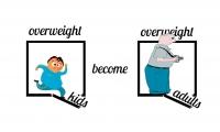 速覽 | 童年能量之爭,大腦能量消耗與肥胖風險相關?