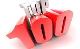 2017年前三季度全球药物销售额TOP100