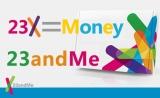 """制药公司""""热捧""""23andMe,联手研究疼痛"""
