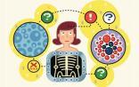 对抗这四种癌症,基因检测能否技高一筹