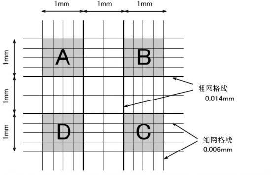 细胞的基本结构图 平面图名称