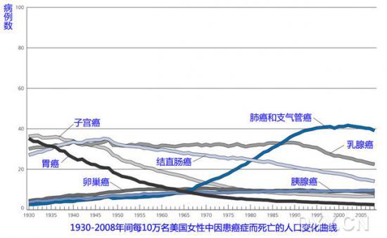 乌克兰人口比例_2012年美国人口比例