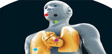 20项生物技术突破将彻底改变医药行业