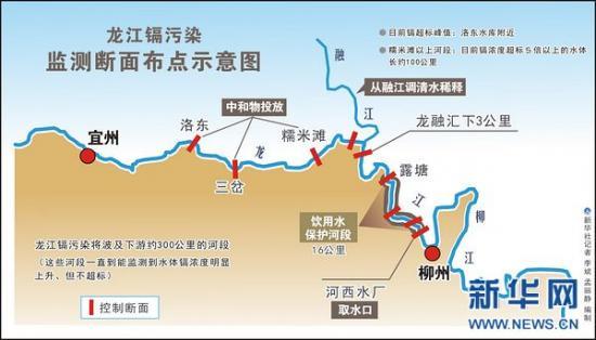 """龙江镉污染监测断面布点示意图,当地的""""防线""""试图通过放水稀释、投放降解吸附物等方式降低镉浓度。图/新华网"""