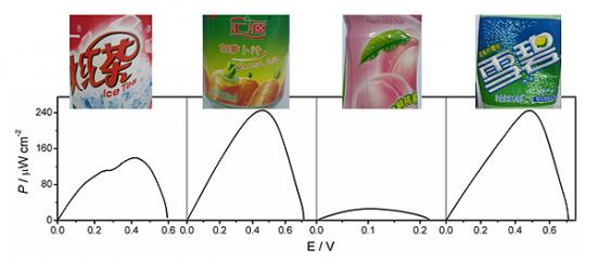 新微型生物燃料电池可从软饮料中获取能量